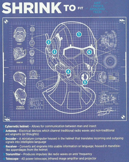 Animal Communication-Ant Man-Cybernetic Helmet Blueprints-Marvel