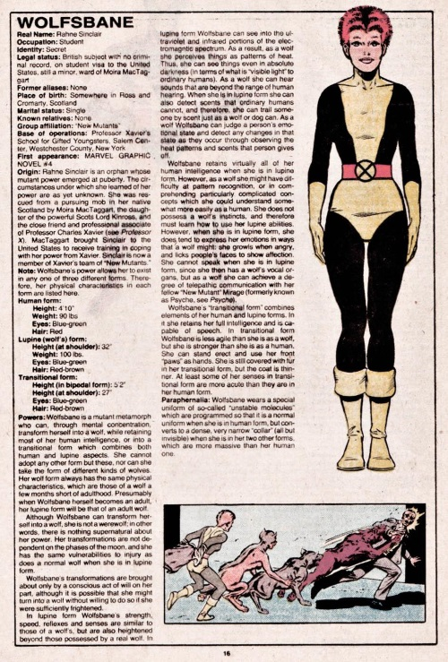 Animal Mimicry (one)-Wolfsbane-Official Handbook of the Marvel Universe V1 #12