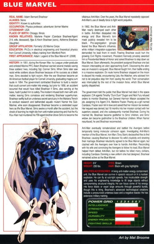 AntiMatter Mimicry-Blue Marvel-OHOTMU A - Z Update #1-10
