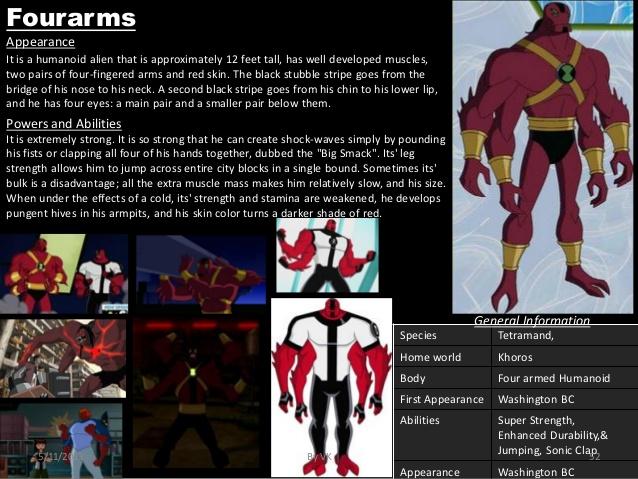 Appendages (arms)-Ben 10-Four Arms