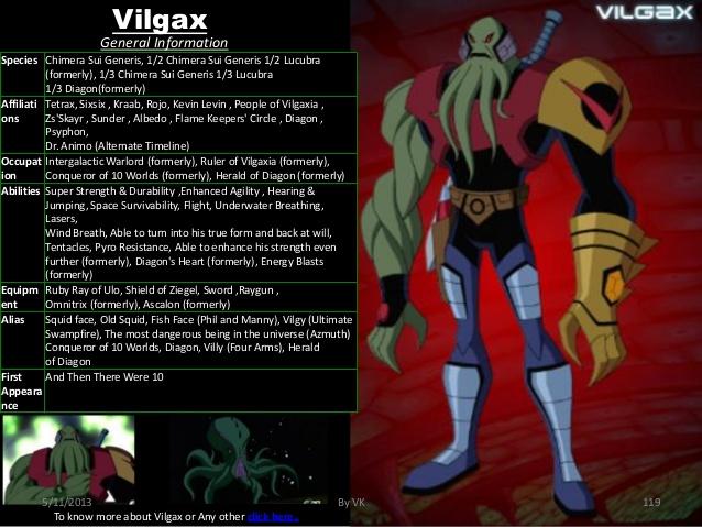 Appendages (tentacles)-Ben 10-Vilgax
