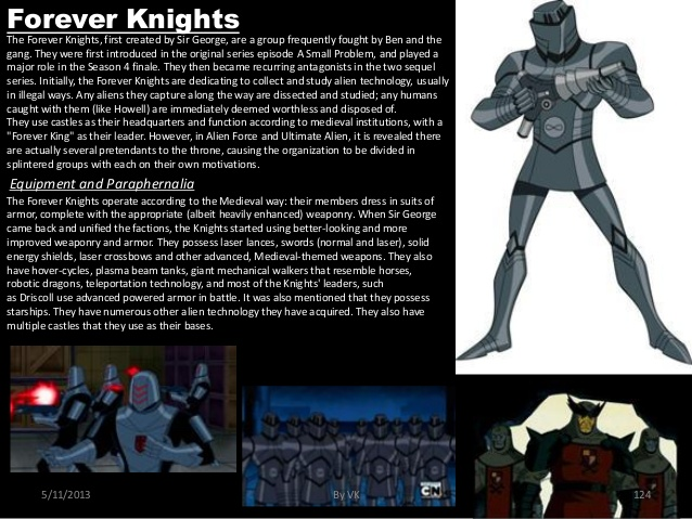 Armor (matter) Forever Knights-Ben 10