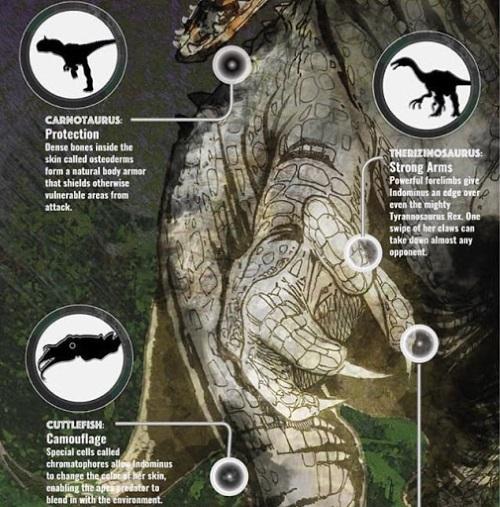 Camouflage-Cuttlefish-Indominus rex