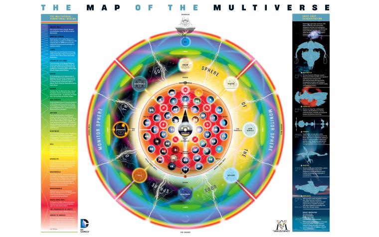 cross-dimensional-manipulation-dc-multiverse