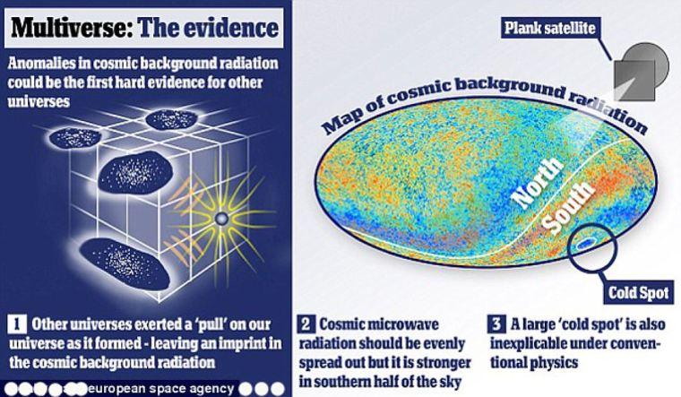 cross-dimensional-manipulation-real-multiverse