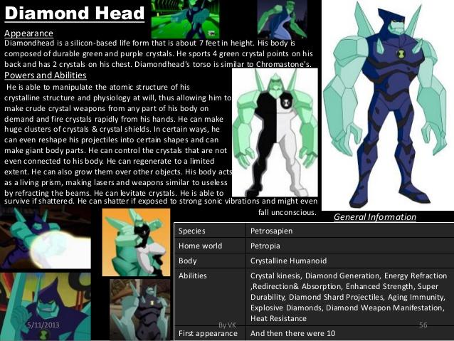 Crystal Mimicry-Ben 10-Diamond Head
