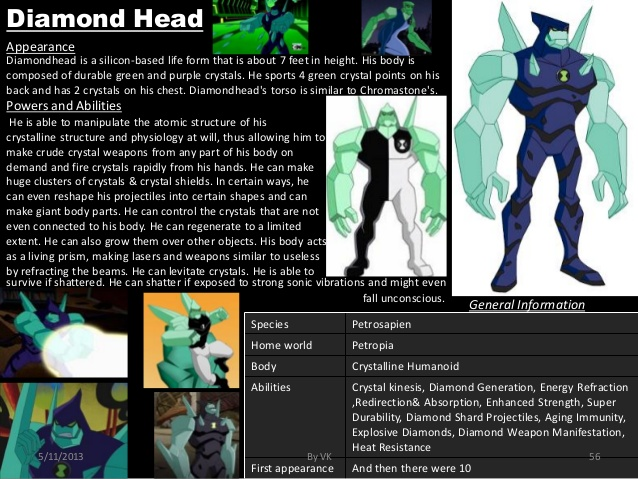 Crystal Mimicry-Ben 10-Diamond Head