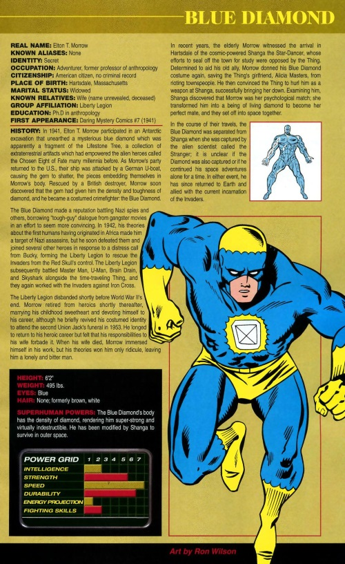 Crystal Mimicry-Blue Diamond-Official Handbook of the Marvel Universe #1 (2004)