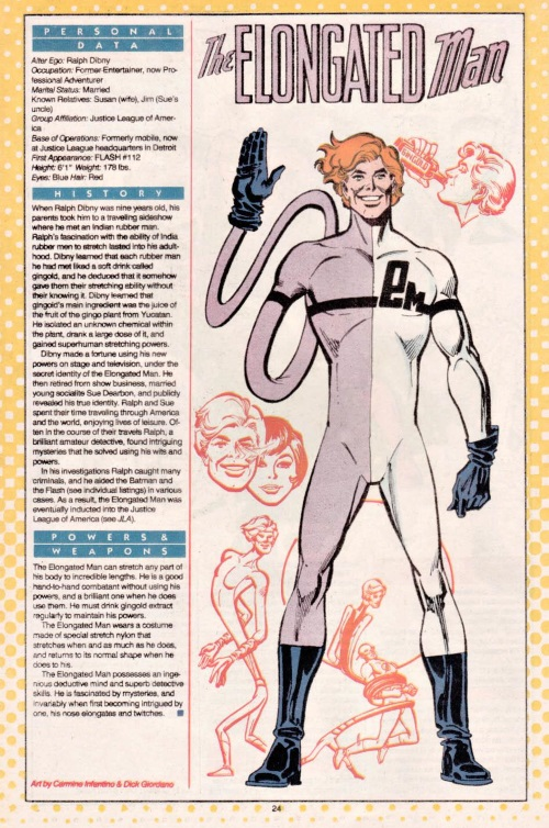 Elasticity-Elongated Man-DC Who's Who V1 #7