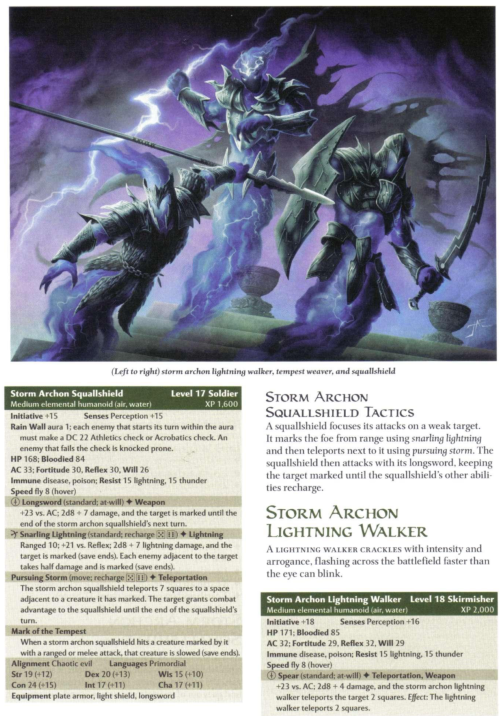 electrical-manipulation-storm-archon-dd-4th-edition-monster-manual-2
