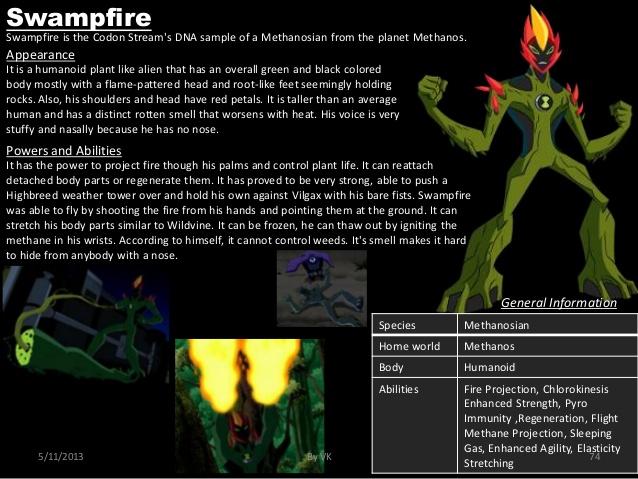 fire-manipulation-ben-10-swampfire