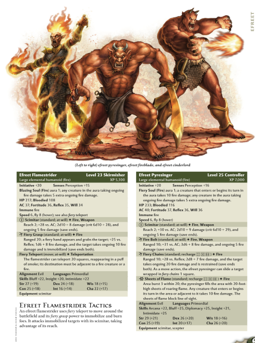 fire-mimicry-efreet-dd-4th-edition-monster-manual-1