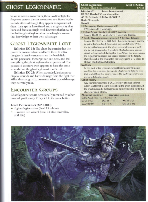 ghost-mimicry-ghost-legionnaire-dd-4th-edition-monster-manual-2