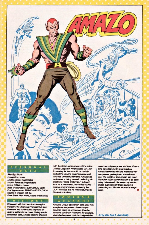 Power Mimicry-Amazo-Who's Who #1 (1985)