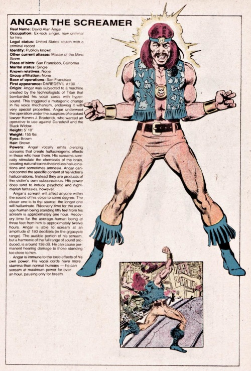 Sound Manipulation (scream)-Angar the Screamer-Official Handbook of the Marvel Universe V1 #1