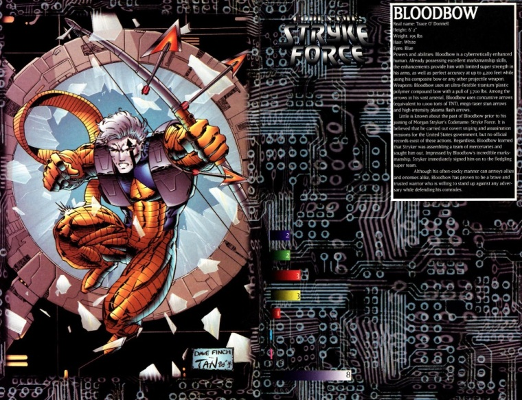 superhuman-accuracy-bloodbow-cyberforce-sourcebook-1