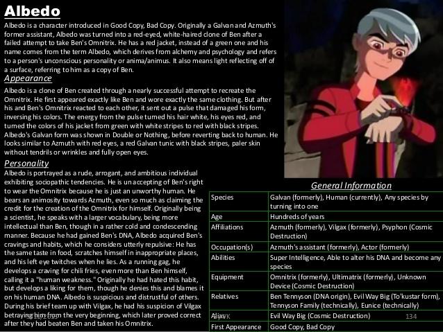 superhuman-intelligence-ben-10-albedo