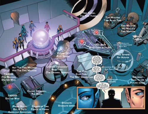 Time Travel (self)-device-Time Machines Labeled-StarTrek and the Legion of SuperHeroes