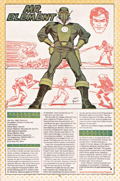 Transmutation (elemental)-Mr. Element-DC Who's Who V1 #15