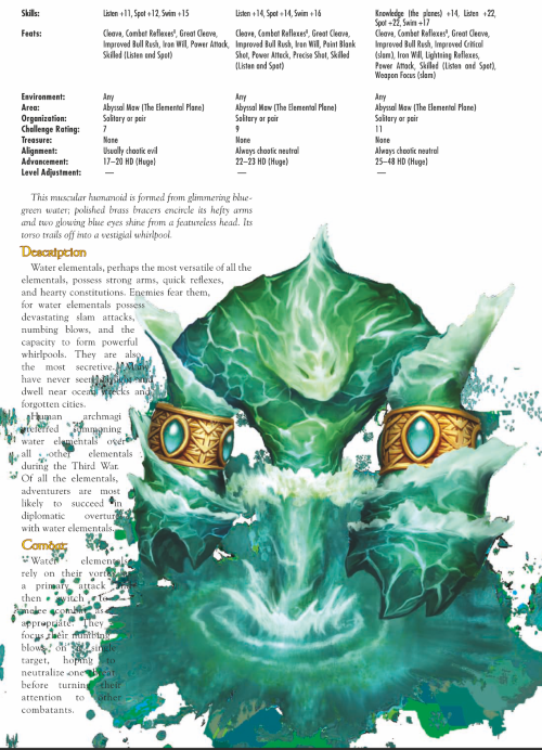 water-mimicry-water-elemental-world-of-warcraft-monster-guide