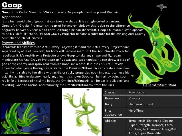 Amorphous Mimicry-Goop-Ben 10