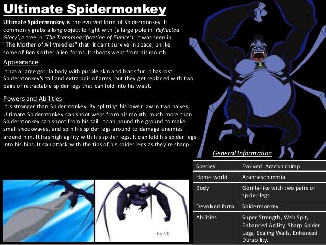 Arachnid Mimicry-Ben 10-Ultimare Spidermonkey