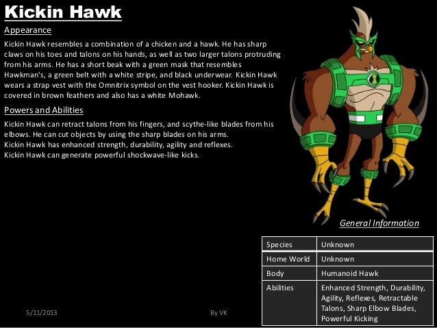 Avian Mimicry-Ben 10-Kickin Hawk