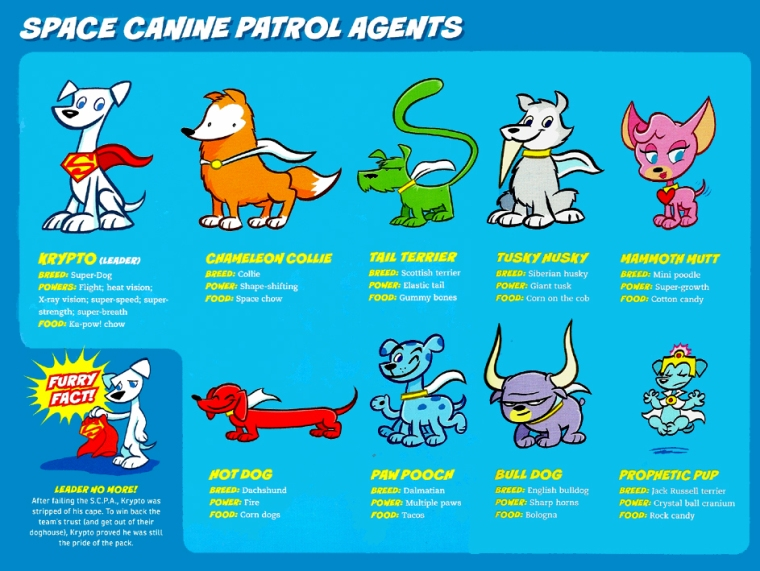 Candidae Mimicry-Capstone Version-Space Canine Patrol