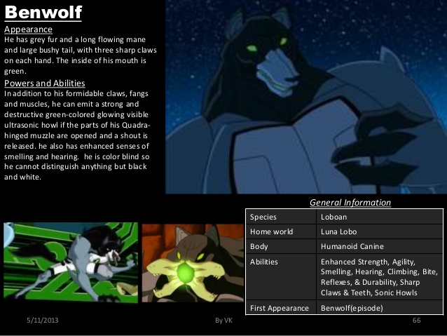 Canidae Mimicry-Ben 10-Benwolf