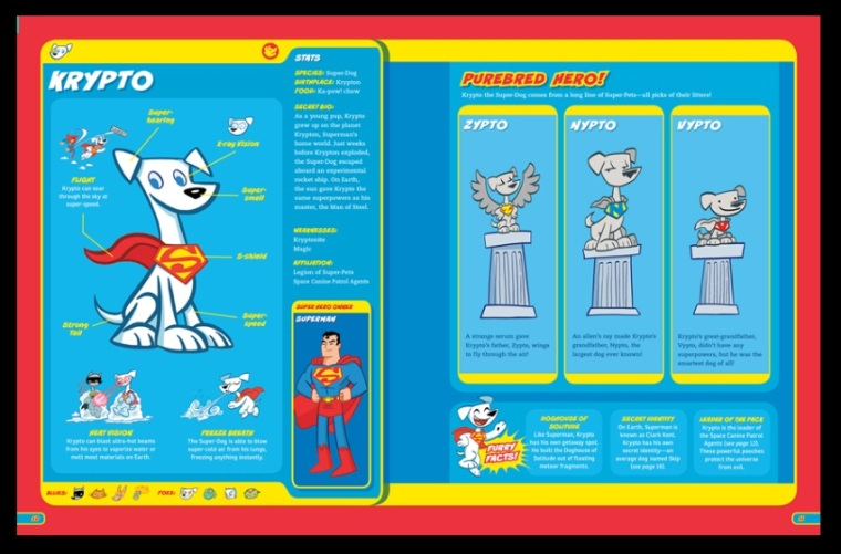 Canidae Mimicry-Cap-Krypto-Superman-Capstone's DC Super-Pets Character Encyclopedia