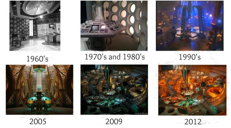 Dimensional Storage-TARDIS Interior