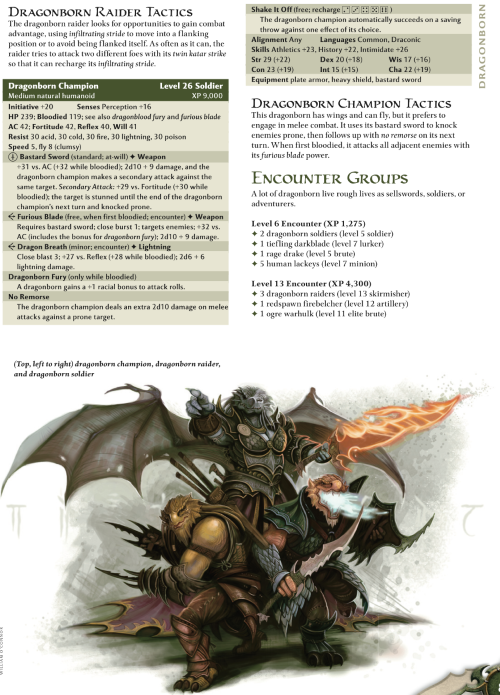 dragon-mimicry-dragonborn-dd-4th-edition-monster-manual-1
