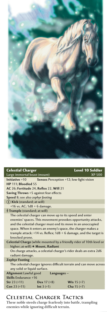 equus-mimicry-celestial-charger-dd-4th-edition-monster-manual-1