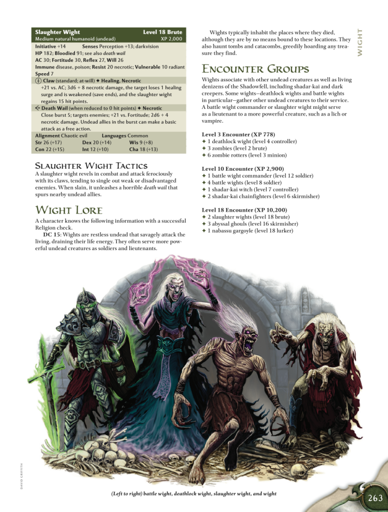 Zombie Mimicry-D&D-Wight-D&D 4th Edition - Monster Manual 1