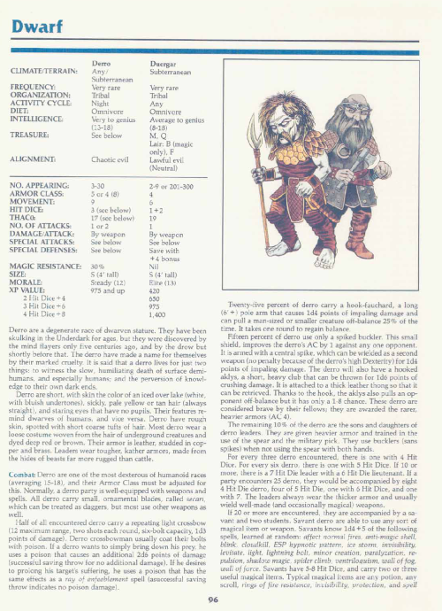 dwarf-mimicry-derro-tsr-2140a-monstrous-manual