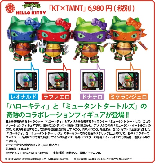 Merging (universes)-Hello Kitty-Teenage Ninja Mutant Turtles