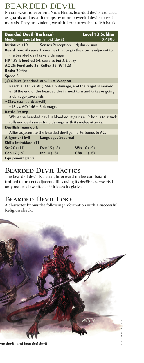 Demon Mimicry-Bearded Devil-D&D 4th Edition - Monster Manual 1