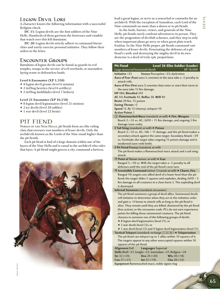 Demon Mimicry-Pit Fiend-D&D 4th Edition - Monster Manual 1