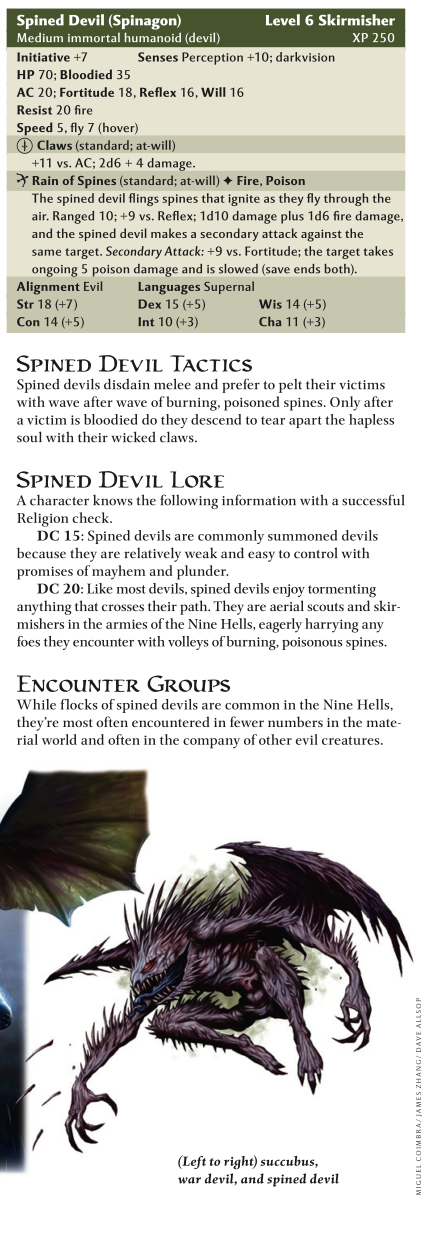 Demon Mimicry-Spined Devil-D&D 4th Edition - Monster Manual 1