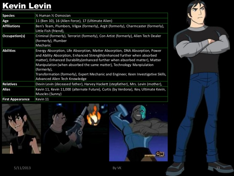 Energy Absorption-Ben 10-Kevin Levin