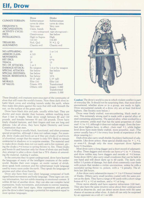 fey-mimicry-drow-elf-tsr-2140a-monstrous-manual