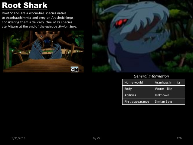 Worm Mimicry-Ben 10-Root Shark