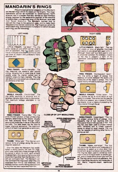 379) Ring Manipulation – Foxhugh Superpowers List