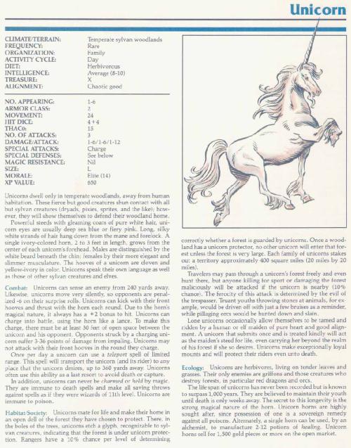 465) Unicorn Anatomy
